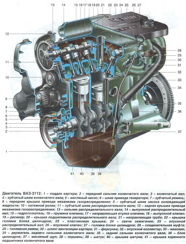 Двигатель в разрезе 3d